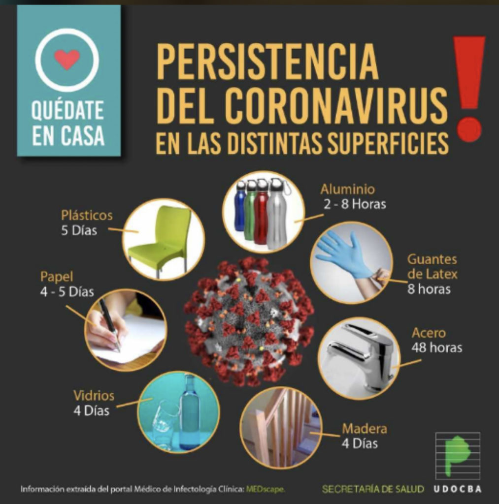 Susana Del Valle Devoto. Be Cult. Revista Be Cult.Coronavirus: Historia, medidas, prevenciones.